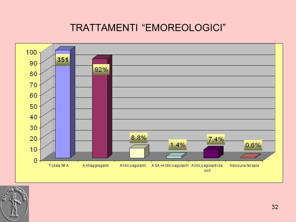 32 TRATTAMENTI EMOREOLOGICI