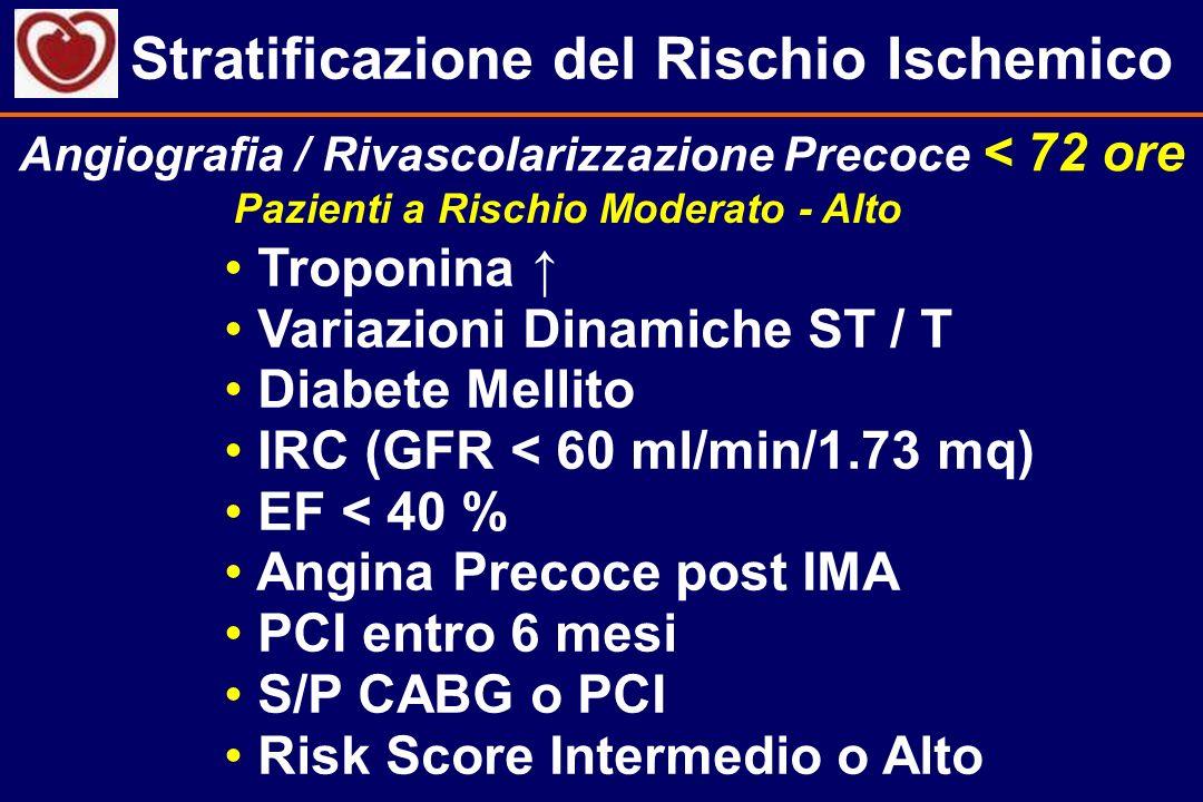 Angiografia / Rivascolarizzazione Precoce < 72 ore Stratificazione del Rischio Ischemico Troponina Variazioni Dinamiche ST / T Diabete Mellito IRC (GF