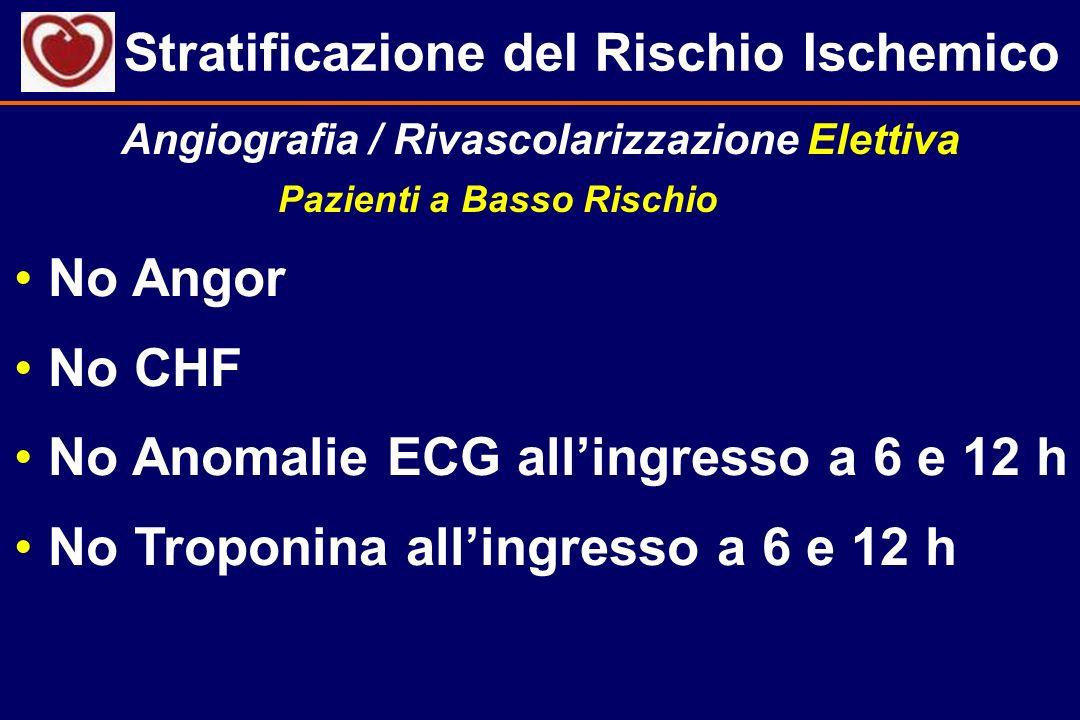 Angiografia / Rivascolarizzazione Elettiva Stratificazione del Rischio Ischemico No Angor No CHF No Anomalie ECG allingresso a 6 e 12 h No Troponina a