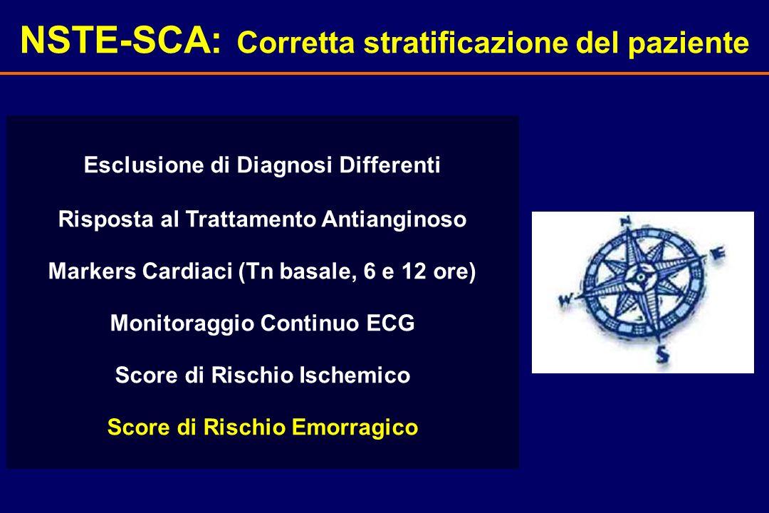 Esclusione di Diagnosi Differenti Risposta al Trattamento Antianginoso Markers Cardiaci (Tn basale, 6 e 12 ore) Monitoraggio Continuo ECG Score di Ris