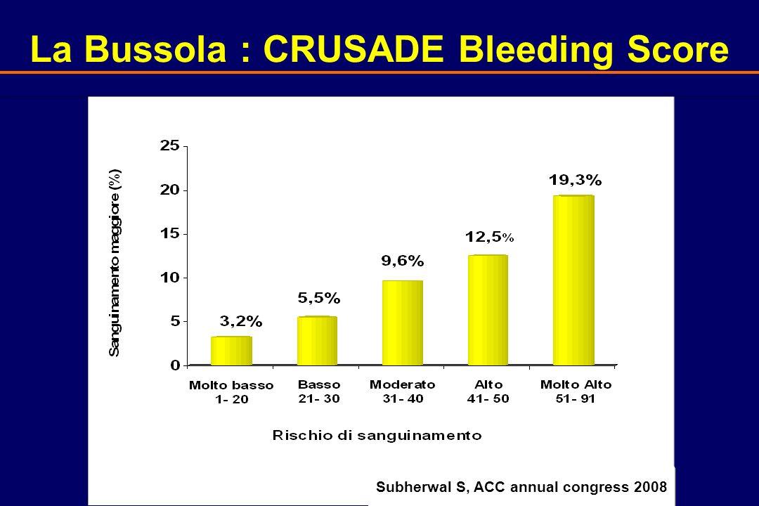 La Bussola : CRUSADE Bleeding Score Subherwal S, ACC annual congress 2008