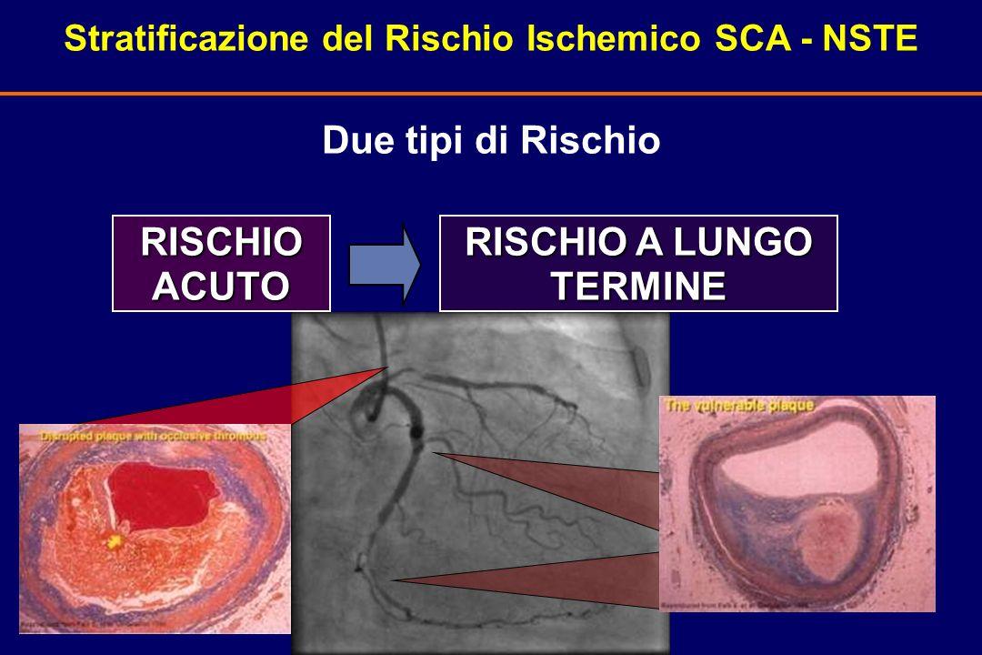 Due tipi di Rischio Stratificazione del Rischio Ischemico SCA - NSTE RISCHIO ACUTO RISCHIO A LUNGO TERMINE