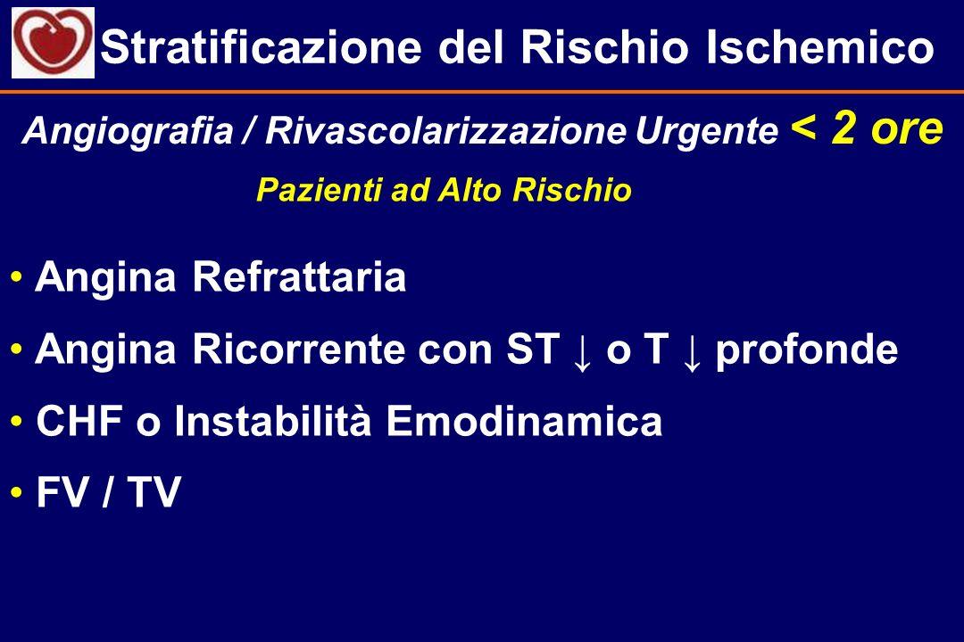 Angiografia / Rivascolarizzazione Precoce < 72 ore Stratificazione del Rischio Ischemico Troponina Variazioni Dinamiche ST / T Diabete Mellito IRC (GFR < 60 ml/min/1.73 mq) EF < 40 % Angina Precoce post IMA PCI entro 6 mesi S/P CABG o PCI Risk Score Intermedio o Alto Pazienti a Rischio Moderato - Alto