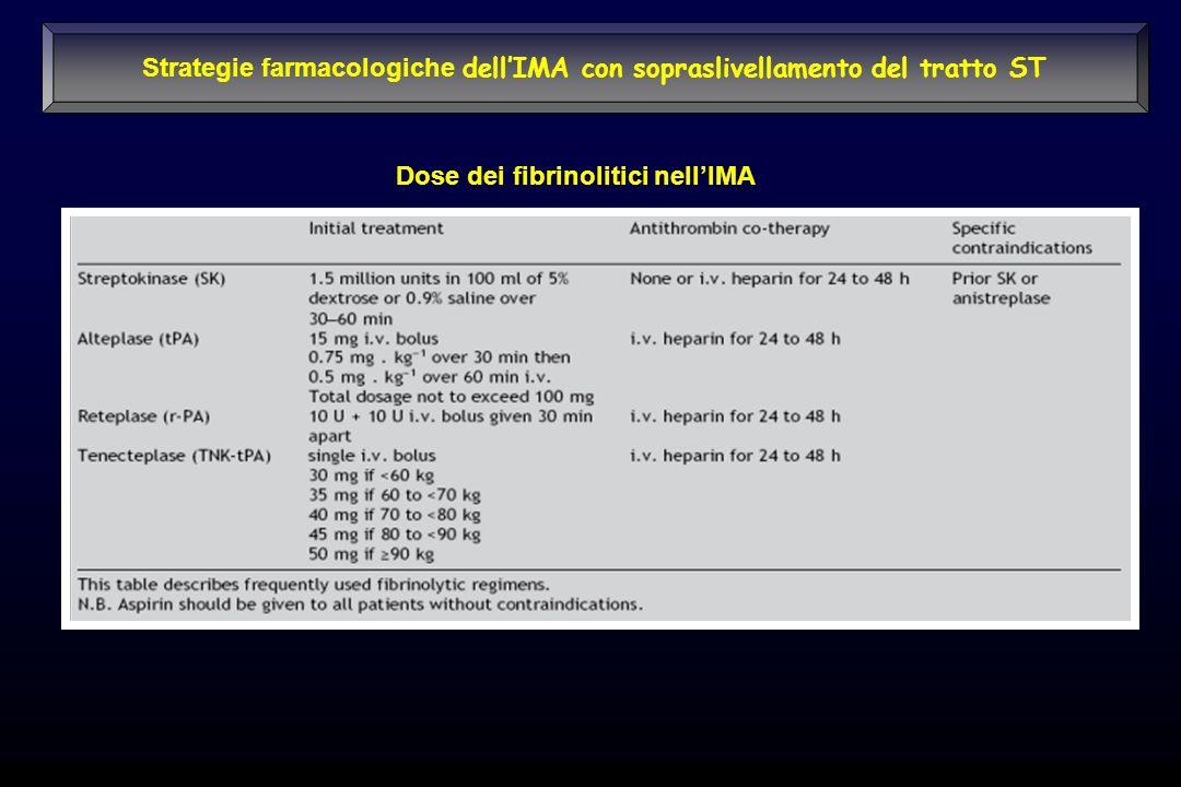 Strategie farmacologiche dellIMA con sopraslivellamento del tratto ST Dose dei fibrinolitici nellIMA