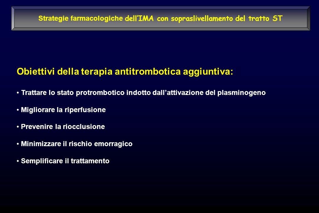 Strategie farmacologiche dellIMA con sopraslivellamento del tratto ST Obiettivi della terapia antitrombotica aggiuntiva: Trattare lo stato protromboti
