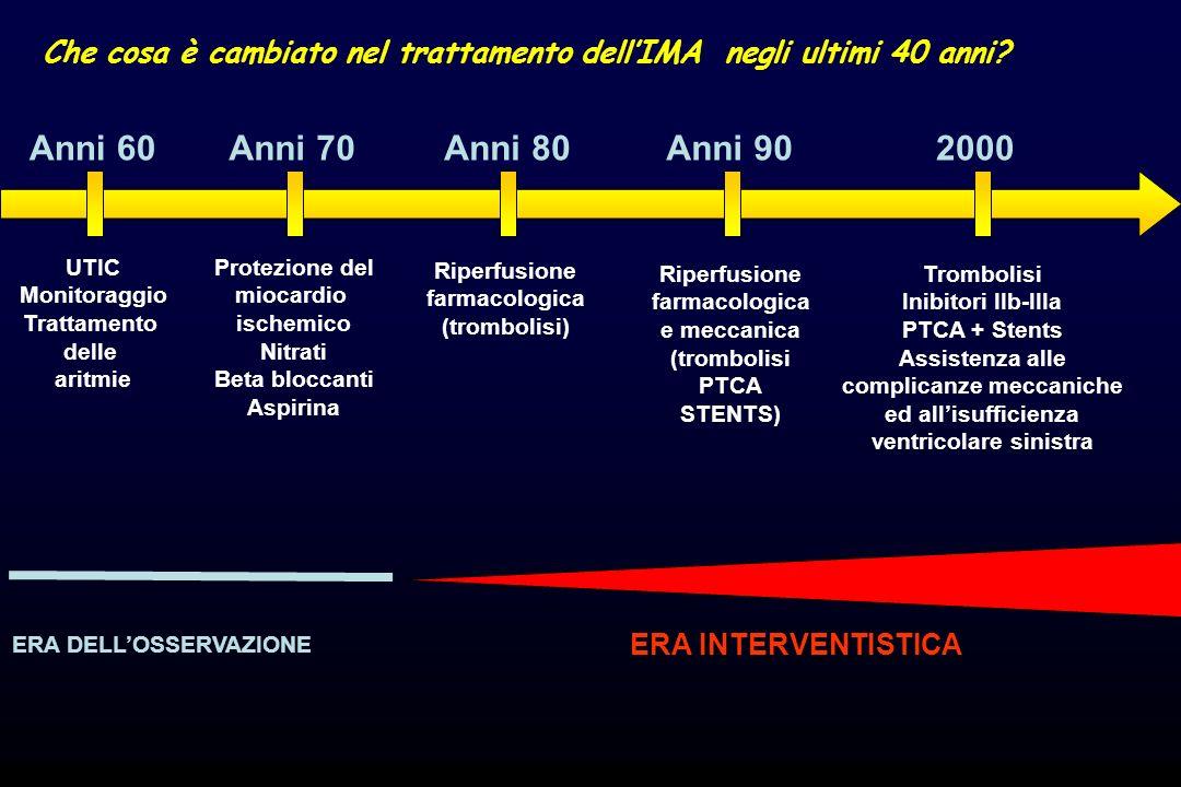 UTIC Monitoraggio Trattamento delle aritmie Riperfusione farmacologica (trombolisi) Trombolisi Inibitori IIb-IIIa PTCA + Stents Assistenza alle compli