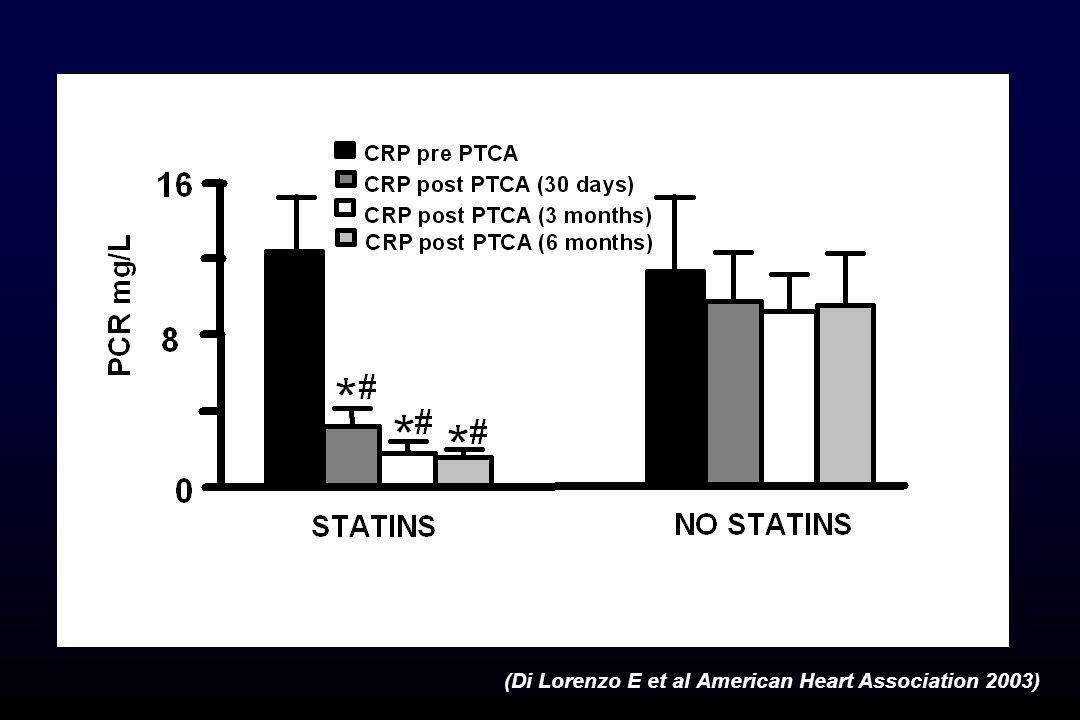 (Di Lorenzo E et al American Heart Association 2003)