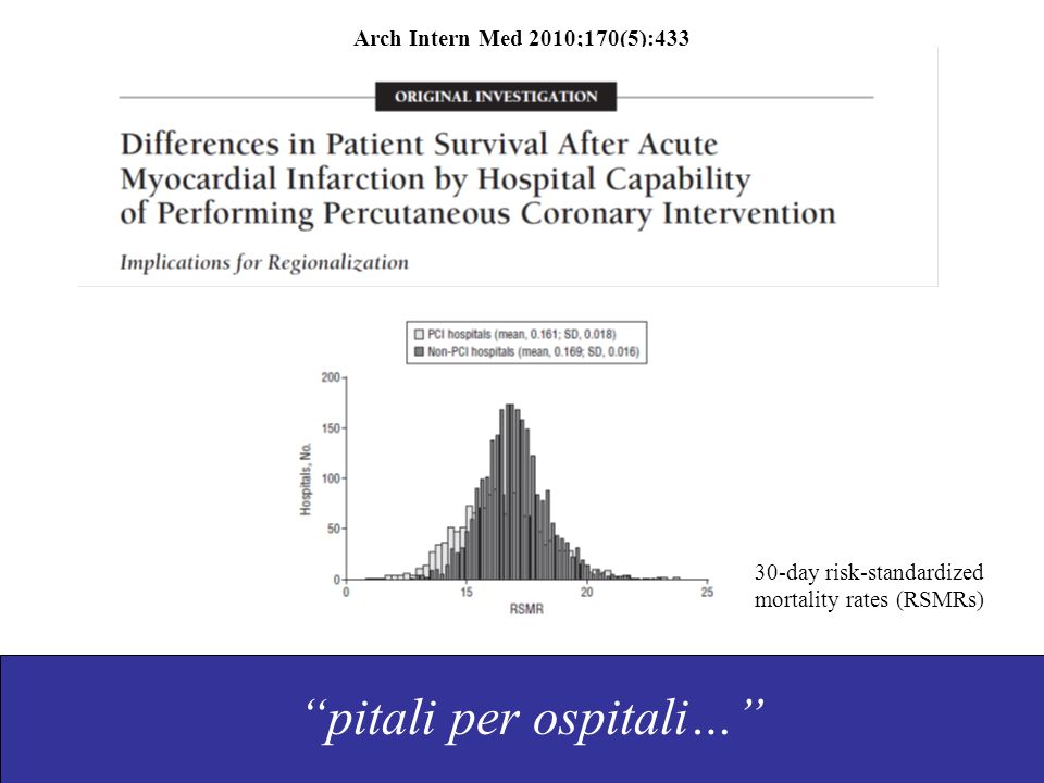 Mortalità a 6 mesi Arch Intern Med 2010;170(5):433 30-day risk-standardized mortality rates (RSMRs) pitali per ospitali…