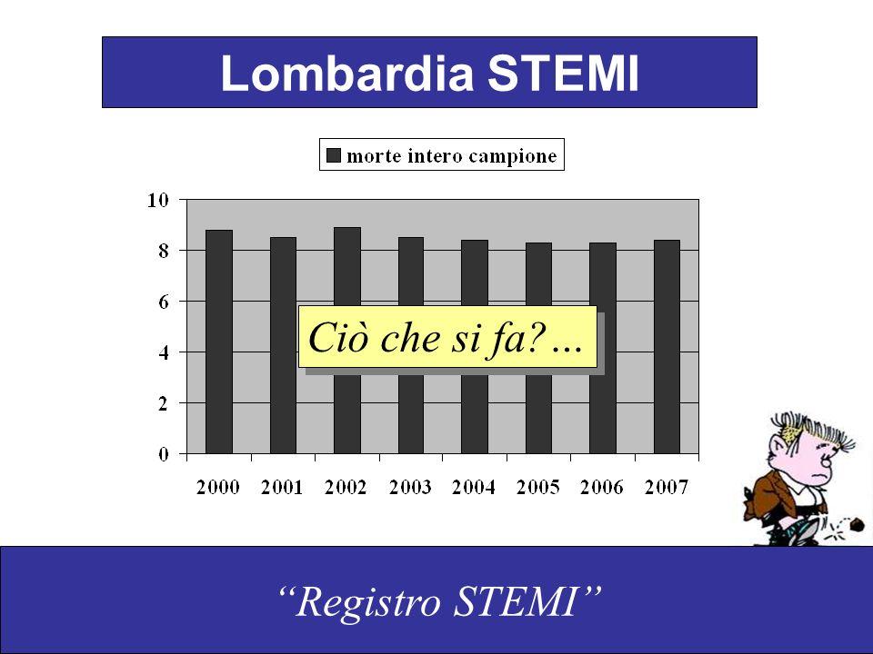 Lombardia STEMI Registro STEMI Ciò che si fa?…