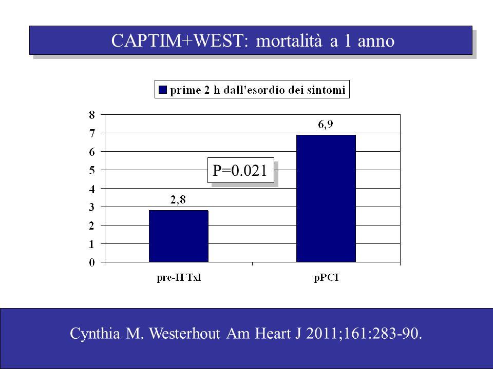 CAPTIM+WEST: mortalità a 1 anno Cynthia M. Westerhout Am Heart J 2011;161:283-90. P=0.021