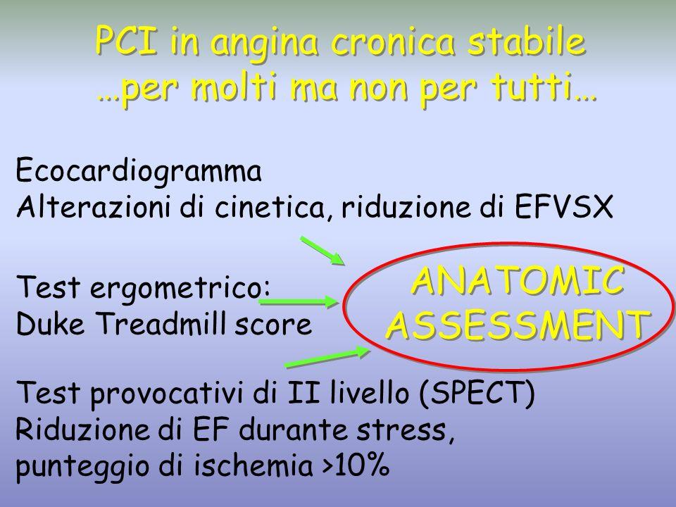 PCI in angina cronica stabile …per molti ma non per tutti… PCI in angina cronica stabile …per molti ma non per tutti… Test ergometrico: Duke Treadmill