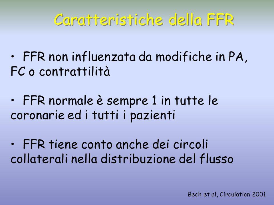 Caratteristiche della FFR FFR non influenzata da modifiche in PA, FC o contrattilità FFR normale è sempre 1 in tutte le coronarie ed i tutti i pazient