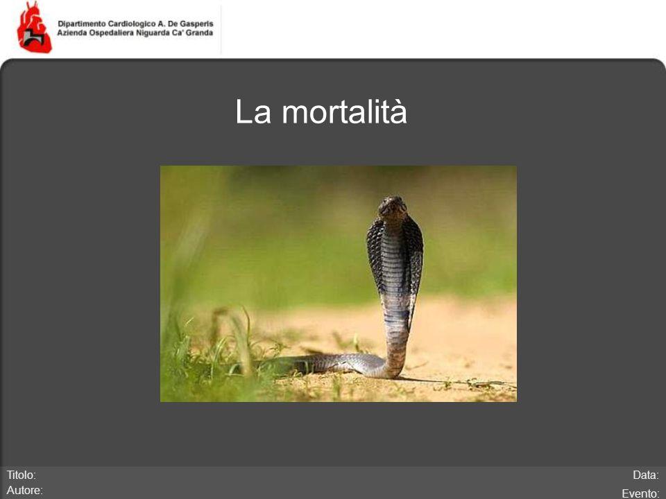 Data: Evento: Titolo: Autore: La mortalità