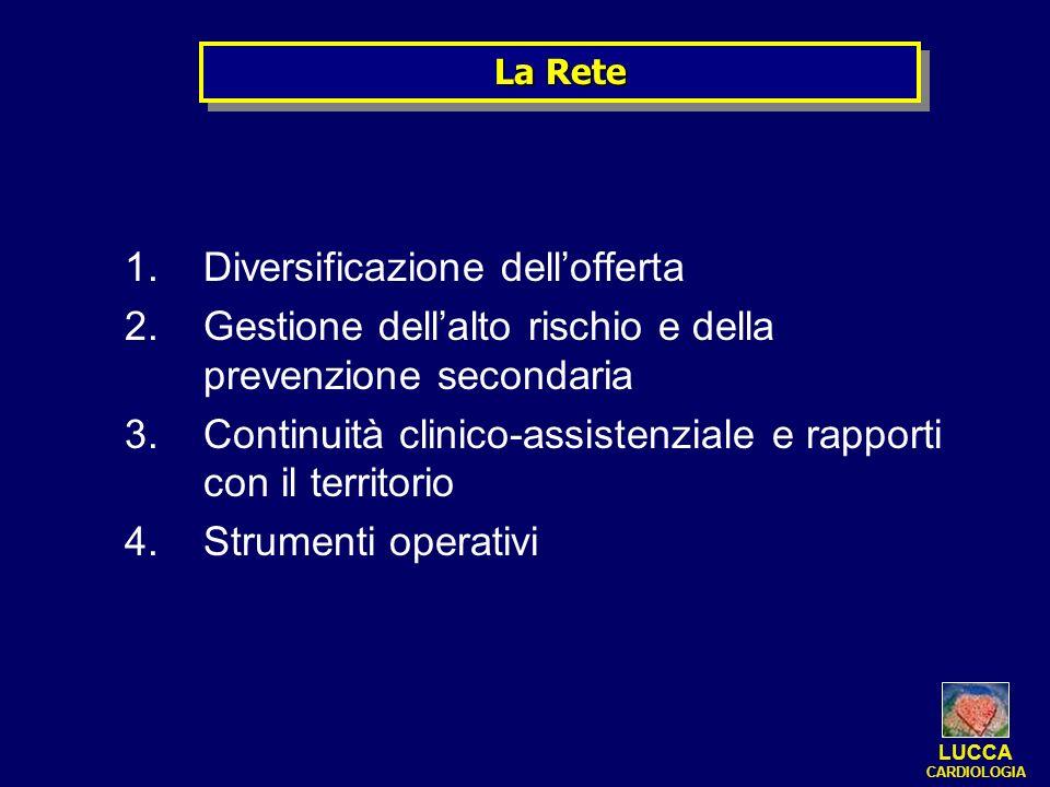1.Diversificazione dellofferta 2.Gestione dellalto rischio e della prevenzione secondaria 3.Continuità clinico-assistenziale e rapporti con il territo