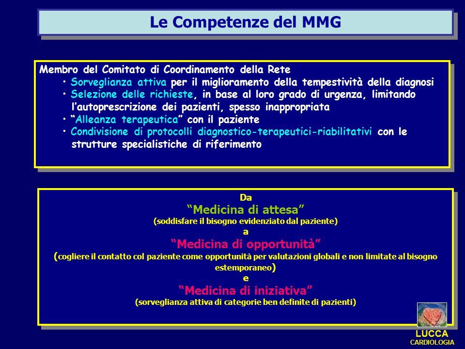 Le Competenze del MMG Membro del Comitato di Coordinamento della Rete Sorveglianza attiva per il miglioramento della tempestività della diagnosi Selez
