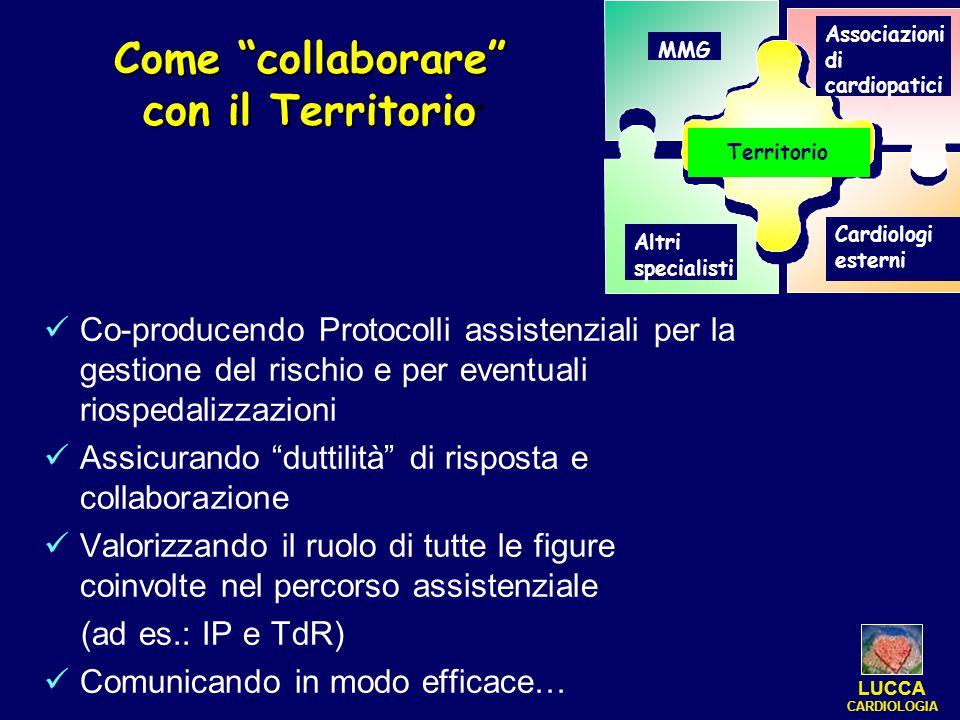 . Come collaborare con il Territorio Co-producendo Protocolli assistenziali per la gestione del rischio e per eventuali riospedalizzazioni Assicurando