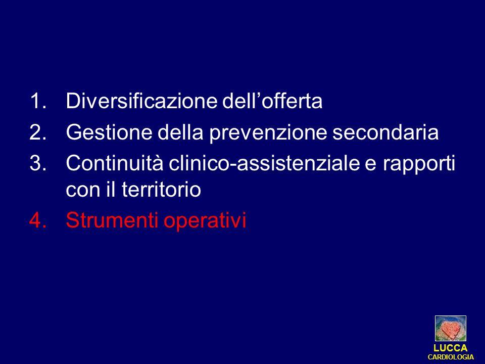 1.Diversificazione dellofferta 2.Gestione della prevenzione secondaria 3.Continuità clinico-assistenziale e rapporti con il territorio 4.Strumenti ope