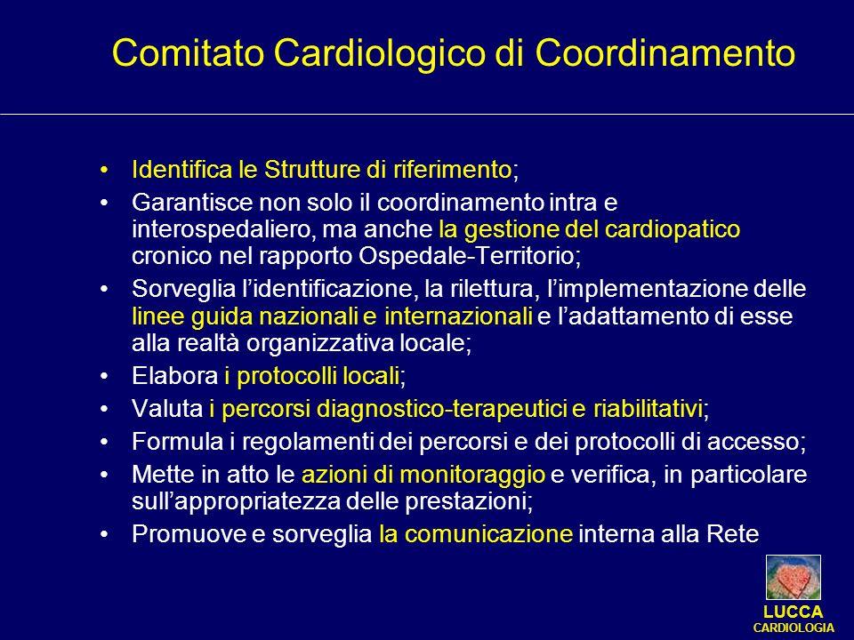 Identifica le Strutture di riferimento; Garantisce non solo il coordinamento intra e interospedaliero, ma anche la gestione del cardiopatico cronico n