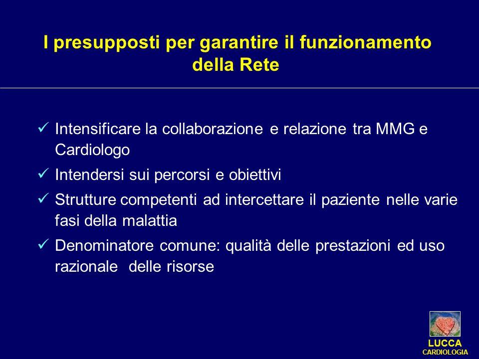 Intensificare la collaborazione e relazione tra MMG e Cardiologo Intendersi sui percorsi e obiettivi Strutture competenti ad intercettare il paziente