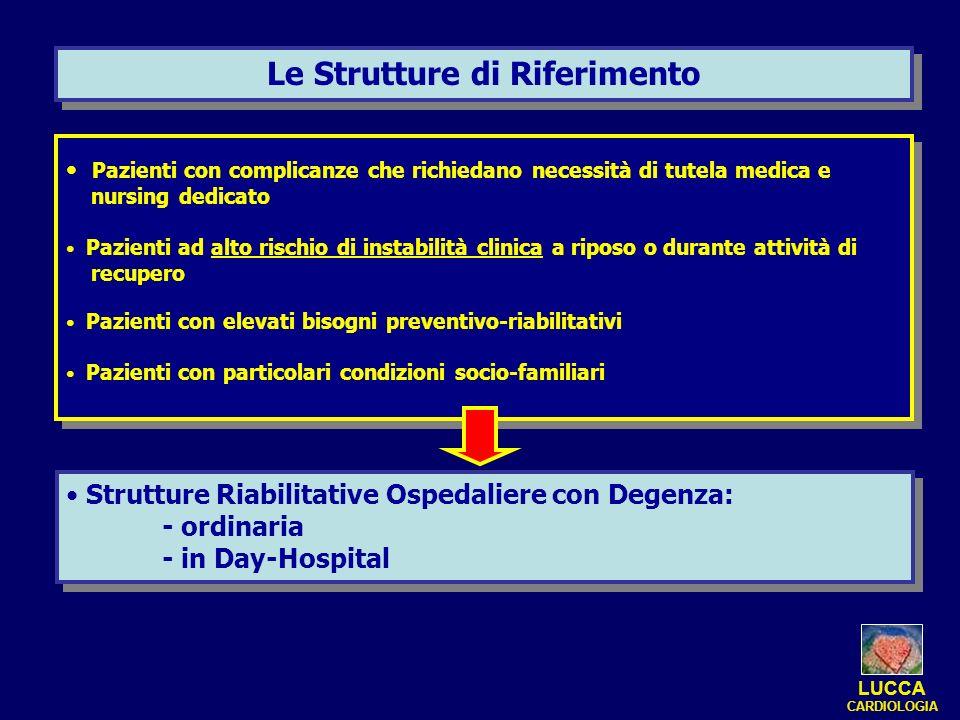 Pazienti con complicanze che richiedano necessità di tutela medica e nursing dedicato Pazienti ad alto rischio di instabilità clinica a riposo o duran