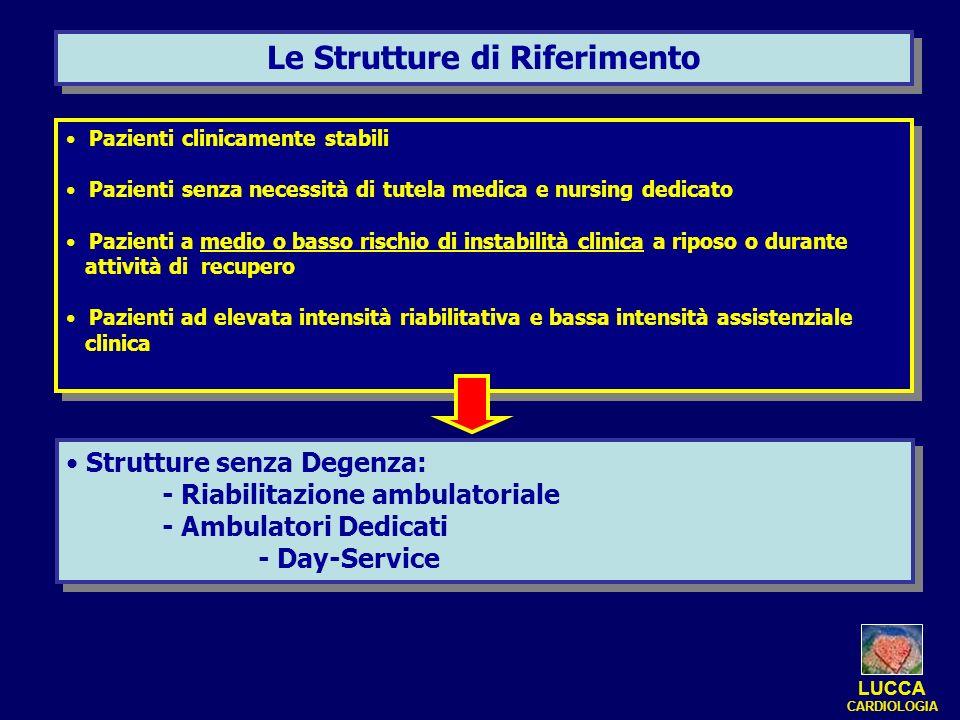 Strutture senza Degenza: - Riabilitazione ambulatoriale - Ambulatori Dedicati - Day-Service Strutture senza Degenza: - Riabilitazione ambulatoriale -
