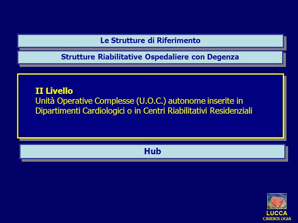 Le Strutture di Riferimento Strutture Riabilitative Ospedaliere con Degenza II Livello Unità Operative Complesse (U.O.C.) autonome inserite in Diparti