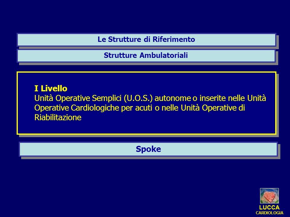 Le Strutture di Riferimento Strutture Ambulatoriali I Livello Unità Operative Semplici (U.O.S.) autonome o inserite nelle Unità Operative Cardiologich