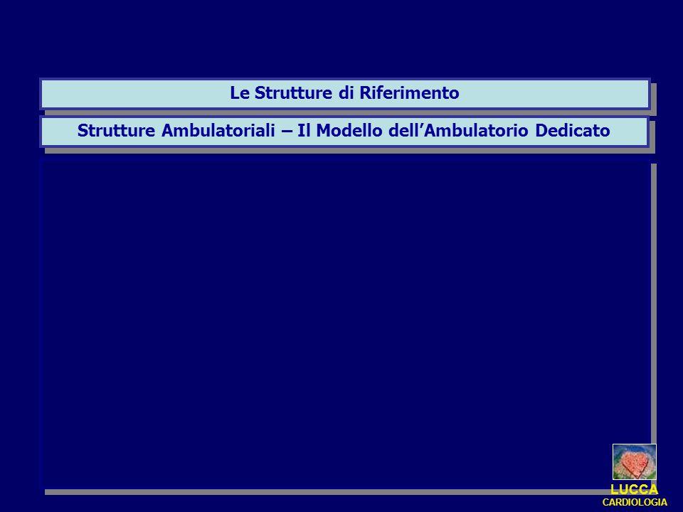 Le Strutture di Riferimento Strutture Ambulatoriali – Il Modello dellAmbulatorio Dedicato LUCCA CARDIOLOGIA