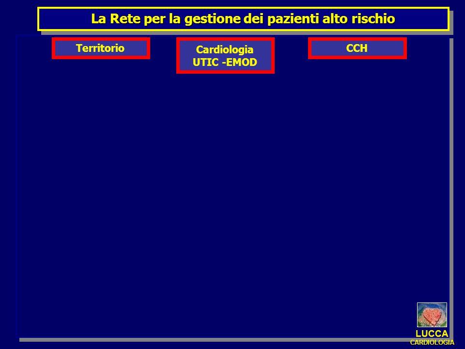 Cardiologia UTIC -EMOD CCHTerritorio LUCCA CARDIOLOGIA La Rete per la gestione dei pazienti alto rischio