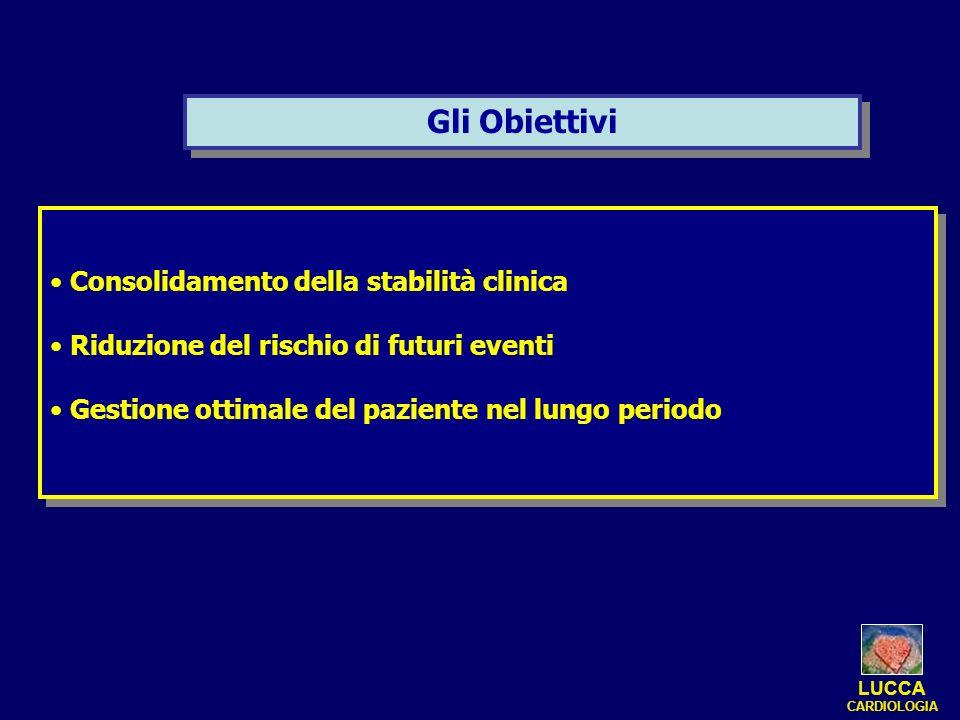 Gli Obiettivi Consolidamento della stabilità clinica Riduzione del rischio di futuri eventi Gestione ottimale del paziente nel lungo periodo Consolida