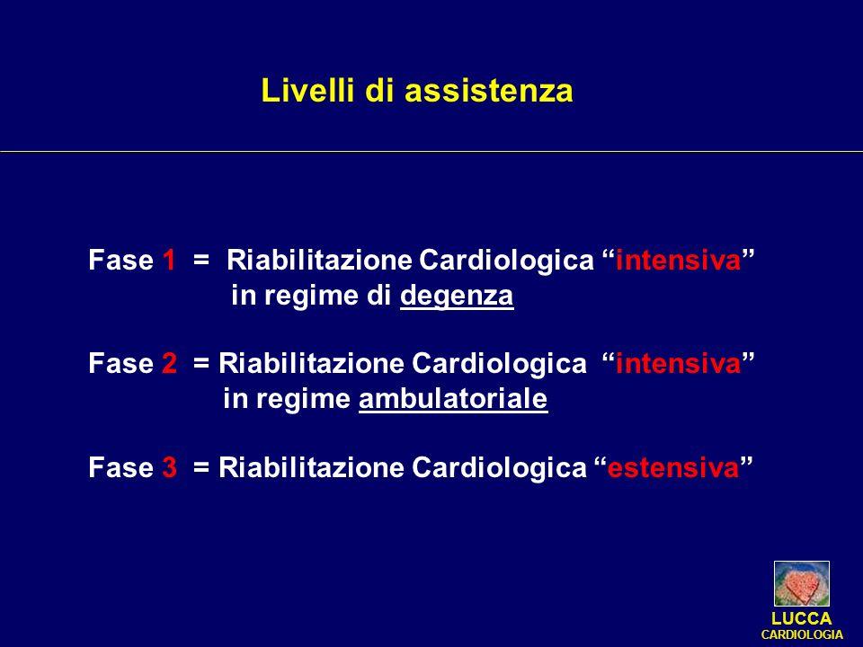 LUCCA CARDIOLOGIA Fase 1 = Riabilitazione Cardiologica intensiva in regime di degenza Fase 2 = Riabilitazione Cardiologica intensiva in regime ambulat
