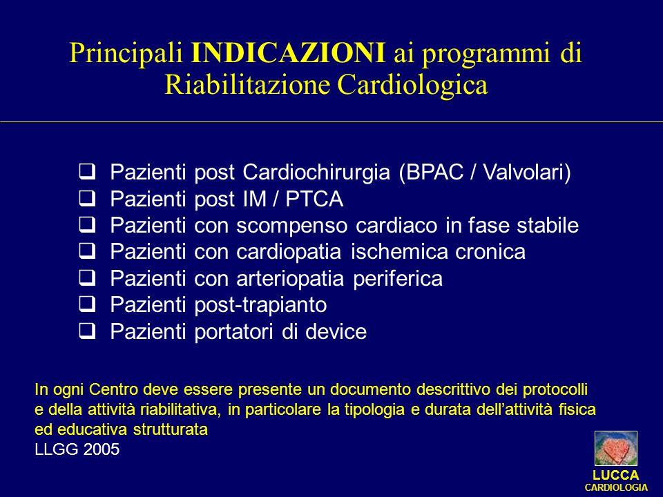 Principali INDICAZIONI ai programmi di Riabilitazione Cardiologica LUCCA CARDIOLOGIA Pazienti post Cardiochirurgia (BPAC / Valvolari) Pazienti post IM