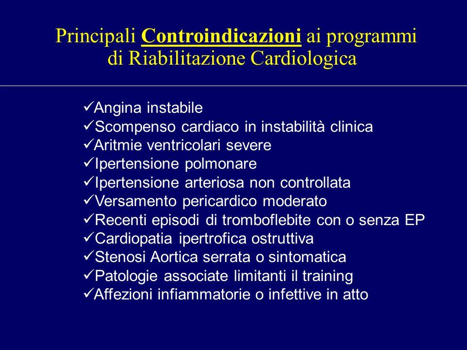 Principali Controindicazioni ai programmi di Riabilitazione Cardiologica Angina instabile Scompenso cardiaco in instabilità clinica Aritmie ventricola