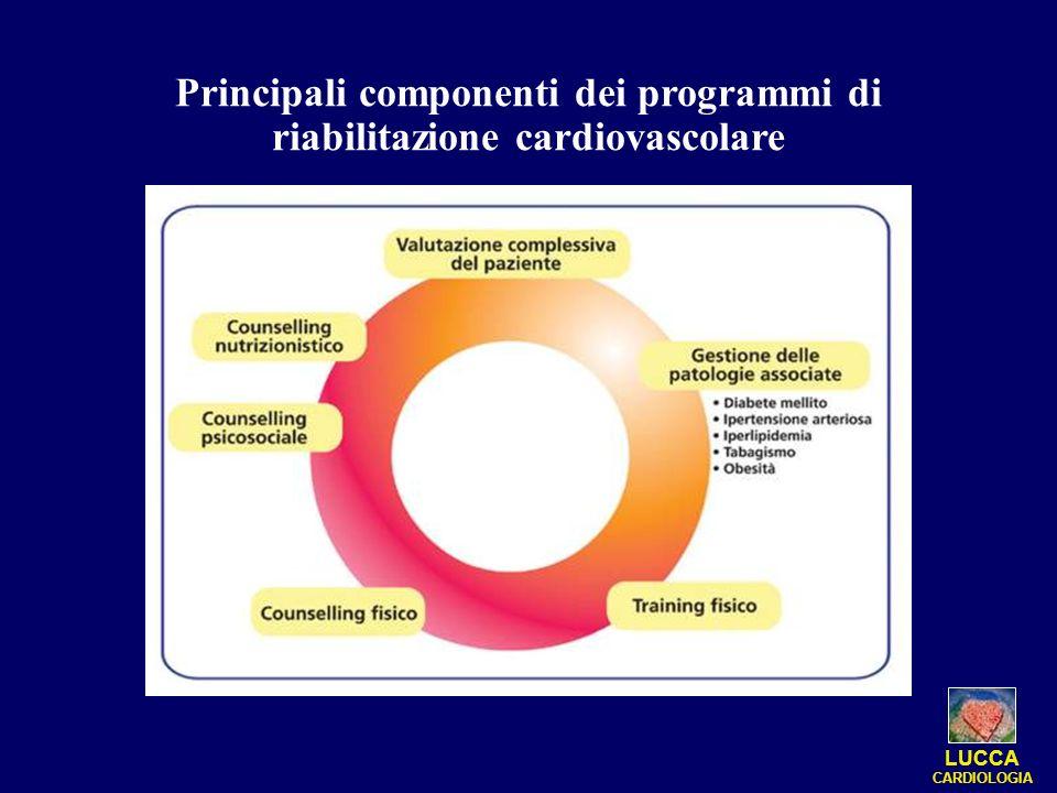Principali componenti dei programmi di riabilitazione cardiovascolare LUCCA CARDIOLOGIA