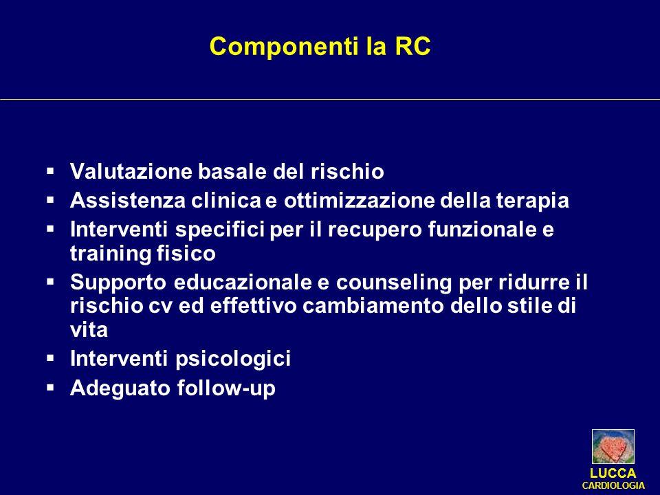Valutazione basale del rischio Assistenza clinica e ottimizzazione della terapia Interventi specifici per il recupero funzionale e training fisico Sup