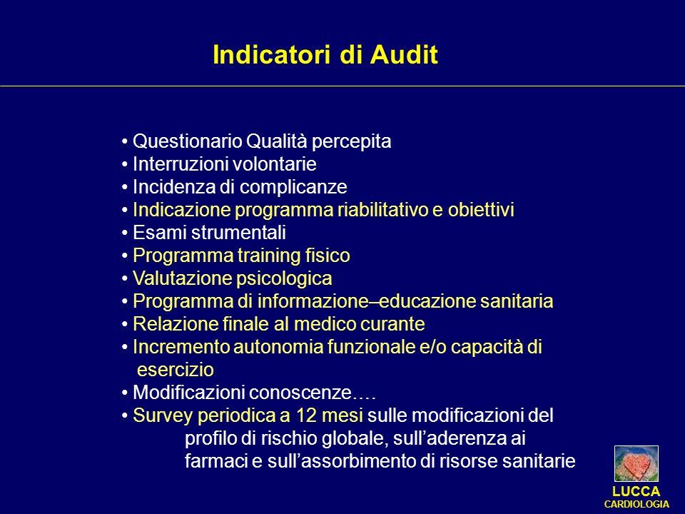 LUCCA CARDIOLOGIA Indicatori di Audit Questionario Qualità percepita Interruzioni volontarie Incidenza di complicanze Indicazione programma riabilitat