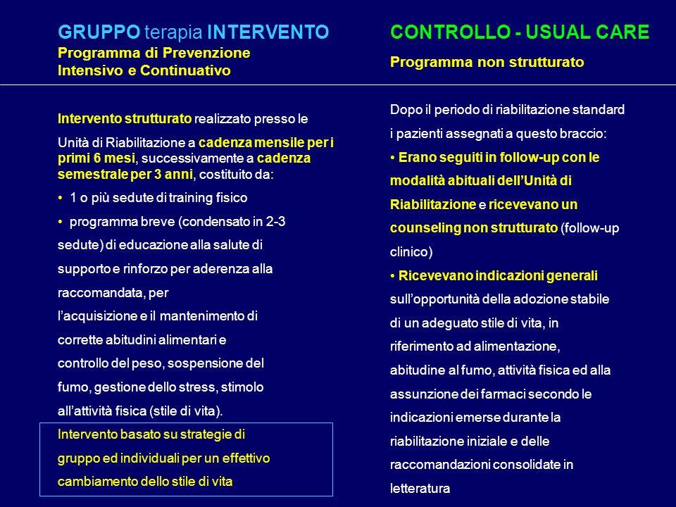 GRUPPO terapia INTERVENTO Programma di Prevenzione Intensivo e Continuativo Intervento strutturato realizzato presso le Unità di Riabilitazione a cade
