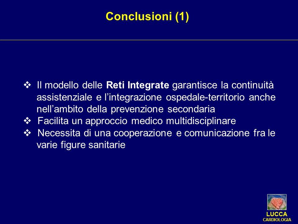 LUCCA CARDIOLOGIA Conclusioni (1) Il modello delle Reti Integrate garantisce la continuità assistenziale e lintegrazione ospedale-territorio anche nel
