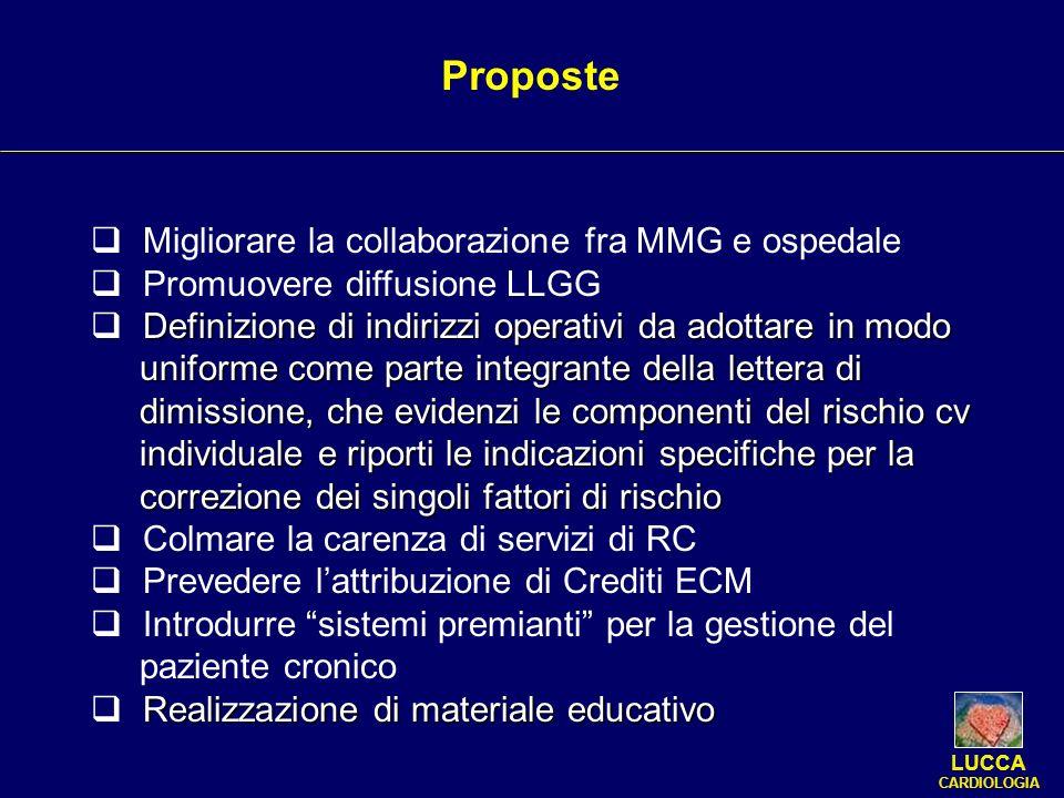 Proposte Migliorare la collaborazione fra MMG e ospedale Promuovere diffusione LLGG Definizione di indirizzi operativi da adottare in modo uniforme co