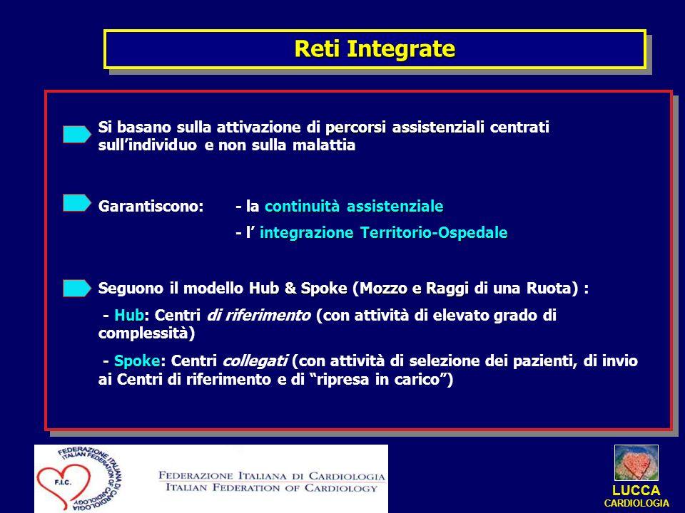 continuità assistenziale Garantiscono: - la continuità assistenziale integrazione Territorio-Ospedale - l integrazione Territorio-Ospedale Hub & Spoke