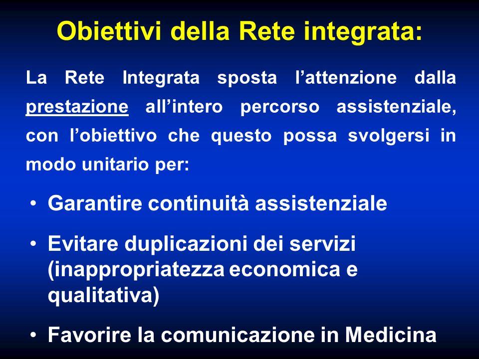 Obiettivi della Rete integrata: Garantire continuità assistenziale Evitare duplicazioni dei servizi (inappropriatezza economica e qualitativa) Favorir
