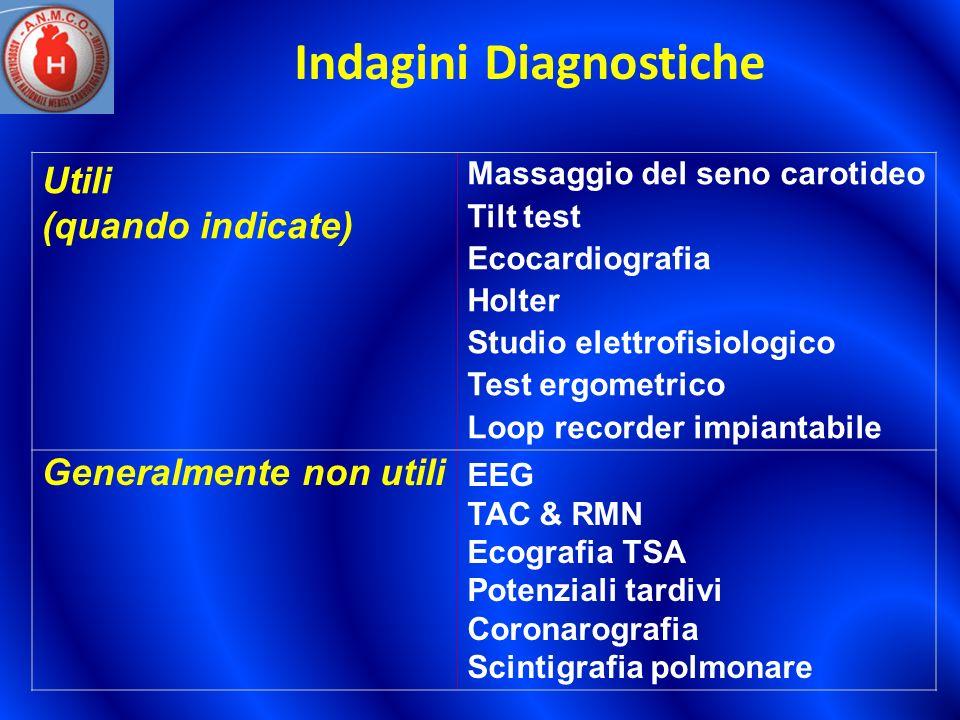 Indagini Diagnostiche Utili (quando indicate) Massaggio del seno carotideo Tilt test Ecocardiografia Holter Studio elettrofisiologico Test ergometrico