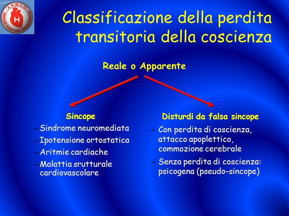 Cause di sincope Syncope Units Malattia cardiaca n=191 Senza Malattia cardiaca n=146 Neuromediata Cardiaca Inspiegabile 49% 39% 12% 72% 3% 25%