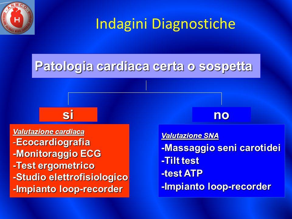 Indagini Diagnostiche Utili (quando indicate) Massaggio del seno carotideo Tilt test Ecocardiografia Holter Studio elettrofisiologico Test ergometrico Loop recorder impiantabile Generalmente non utili EEG TAC & RMN Ecografia TSA Potenziali tardivi Coronarografia Scintigrafia polmonare