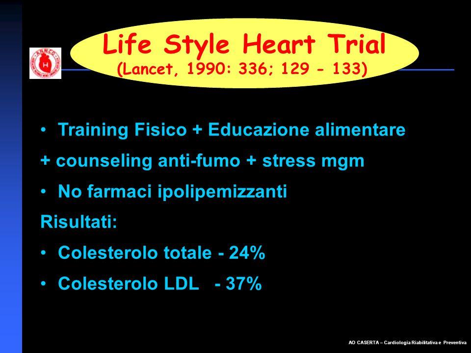 AO CASERTA – Cardiologia Riabilitativa e Preventiva Life Style Heart Trial (Lancet, 1990: 336; 129 - 133) Training Fisico + Educazione alimentare + co