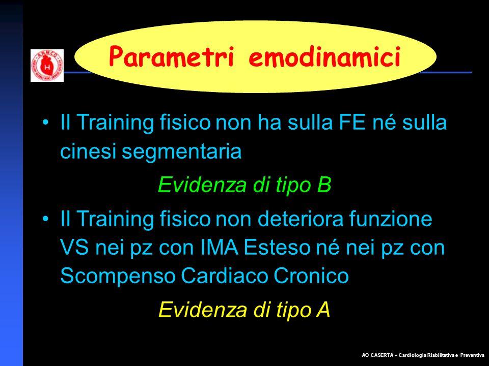 AO CASERTA – Cardiologia Riabilitativa e Preventiva Parametri emodinamici Il Training fisico non ha sulla FE né sulla cinesi segmentaria Evidenza di t