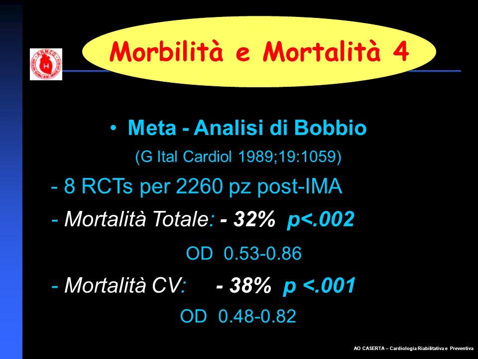 AO CASERTA – Cardiologia Riabilitativa e Preventiva Morbilità e Mortalità 4 Meta - Analisi di Bobbio (G Ital Cardiol 1989;19:1059) - 8 RCTs per 2260 p