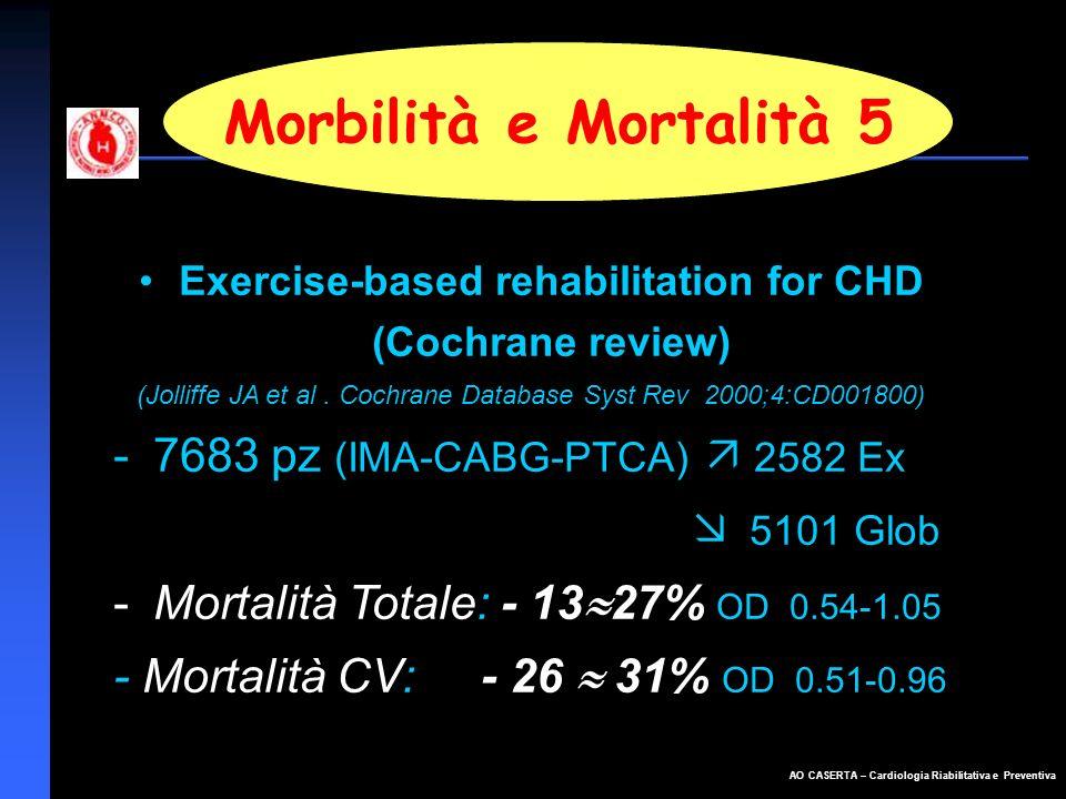 AO CASERTA – Cardiologia Riabilitativa e Preventiva Morbilità e Mortalità 5 Exercise-based rehabilitation for CHD (Cochrane review) (Jolliffe JA et al