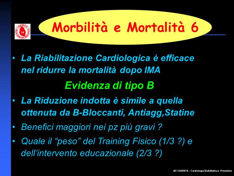 AO CASERTA – Cardiologia Riabilitativa e Preventiva Morbilità e Mortalità 6 La Riabilitazione Cardiologica è efficace nel ridurre la mortalità dopo IM