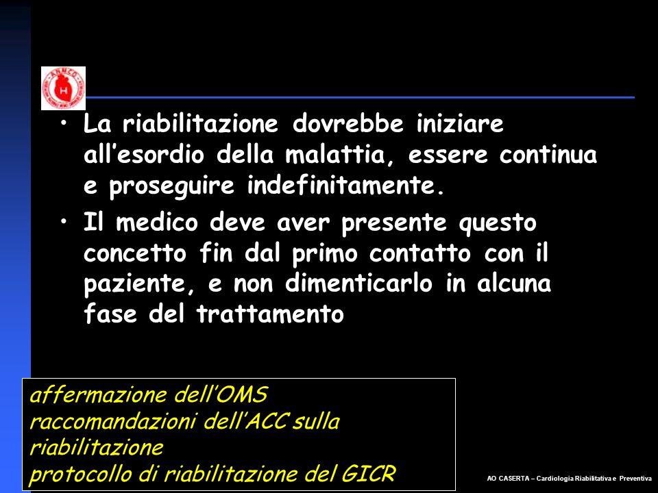 AO CASERTA – Cardiologia Riabilitativa e Preventiva La riabilitazione dovrebbe iniziare allesordio della malattia, essere continua e proseguire indefi